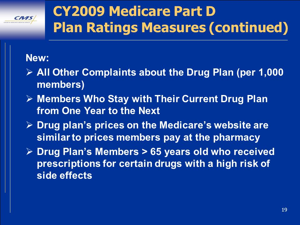 19 CY2009 Medicare Part D Plan Ratings Measures (continued) New: All Other Complaints about the Drug Plan (per 1,000 members) Members Who Stay with Their Current Drug Plan from One Year to the Next Drug plans prices on the Medicares website are similar to prices members pay at the pharmacy Drug Plans Members > 65 years old who received prescriptions for certain drugs with a high risk of side effects