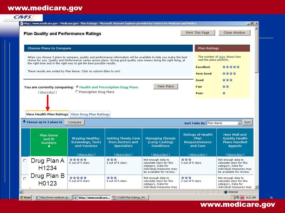 5 Drug Plan A H1234 Drug Plan B H0123