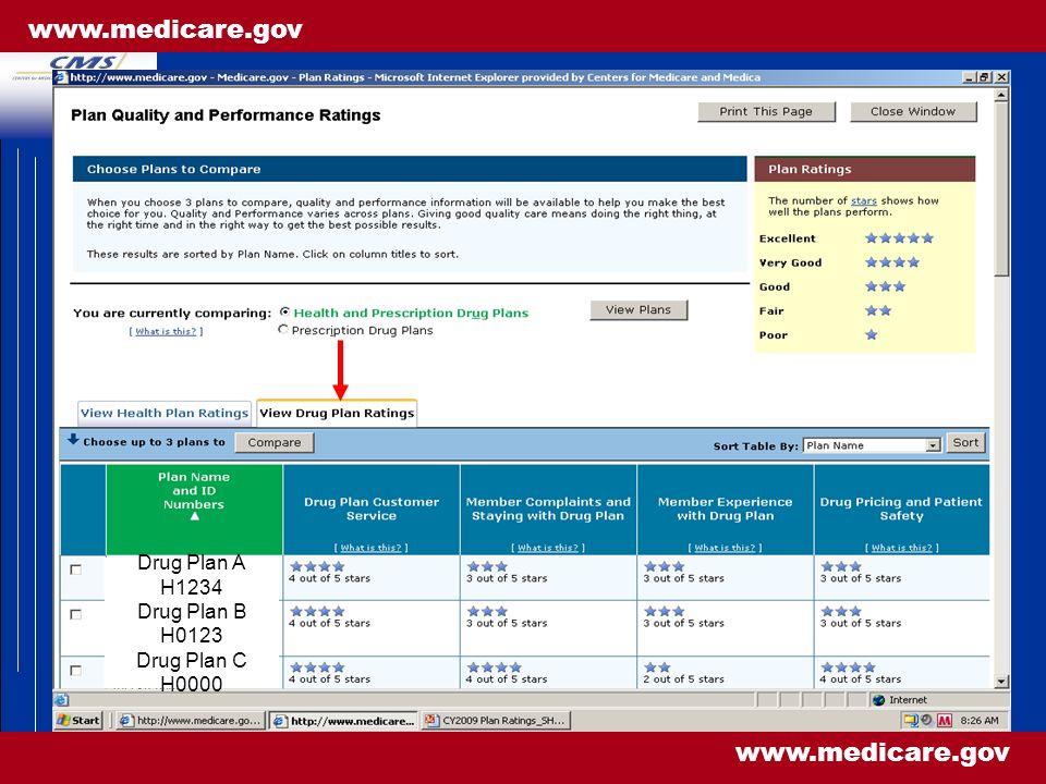 6 www.medicare.gov Drug Plan A H1234 Drug Plan B H0123 Drug Plan C H0000