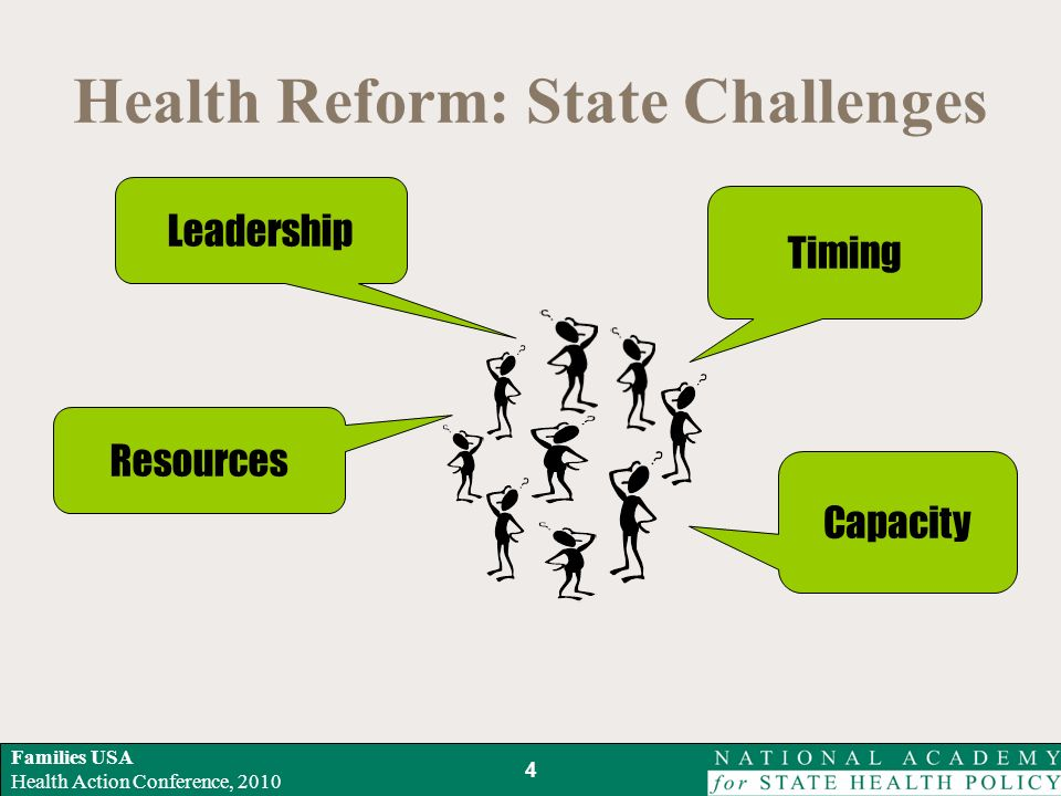 Families USA Health Action Conference, 2010 Health Reform: State Challenges 4 Timing Capacity Resources Leadership
