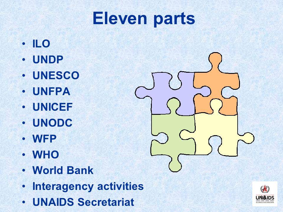 16 Eleven parts ILO UNDP UNESCO UNFPA UNICEF UNODC WFP WHO World Bank Interagency activities UNAIDS Secretariat