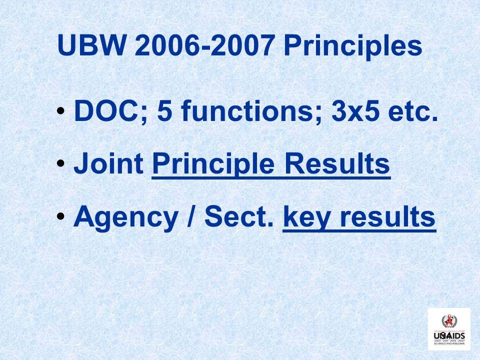 34 UBW 2006-2007 Principles DOC; 5 functions; 3x5 etc.