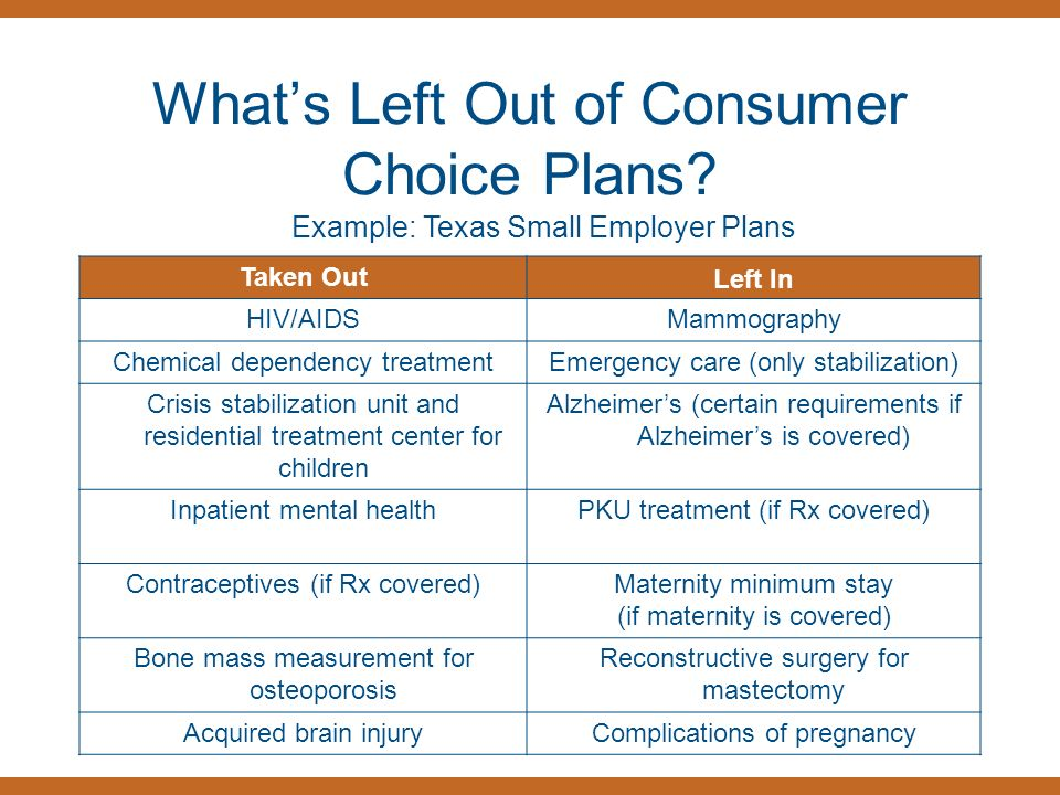 Whats Left Out of Consumer Choice Plans.