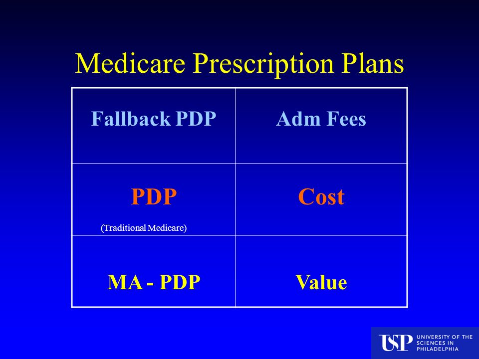 Medicare Prescription Plans Fallback PDPAdm Fees PDPCost MA - PDPValue (Traditional Medicare)