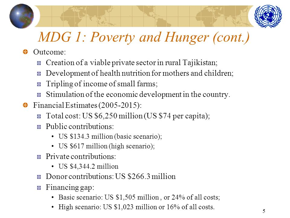 5 MDG 1: Poverty and Hunger (cont.) Outcome: Creation of a viable private sector in rural Tajikistan; Development of health nutrition for mothers and children; Tripling of income of small farms; Stimulation of the economic development in the country.