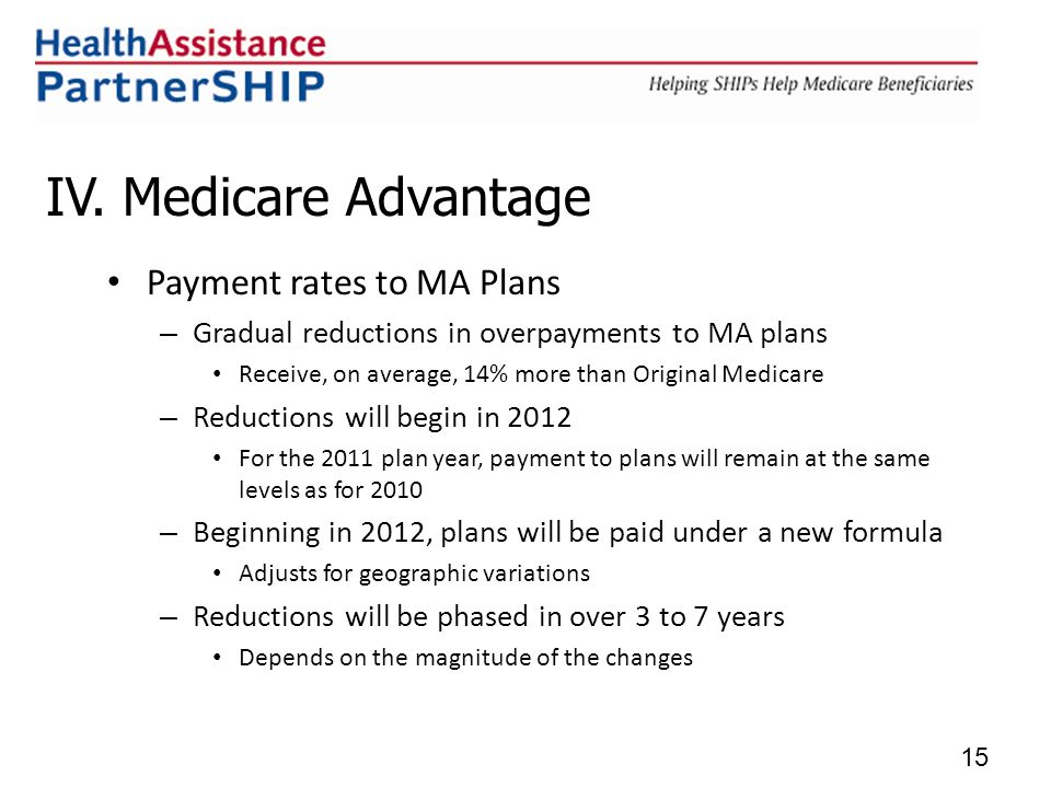 IV. Medicare Advantage Payment rates to MA Plans – Gradual reductions in overpayments to MA plans Receive, on average, 14% more than Original Medicare