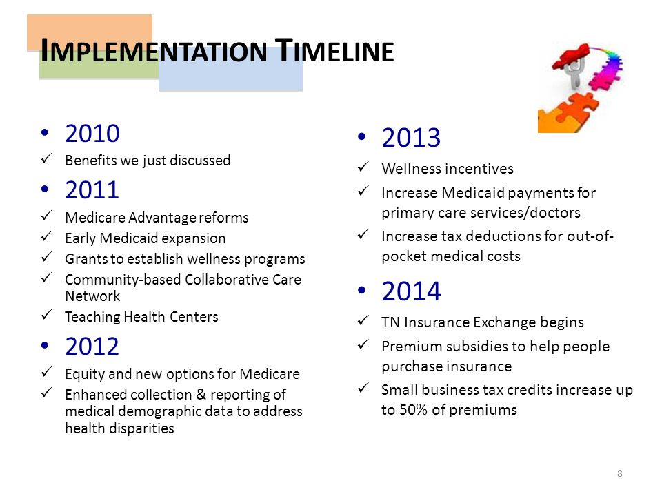 2010 Benefits we just discussed 2011 Medicare Advantage reforms Early Medicaid expansion Grants to establish wellness programs Community-based Collaborative Care Network Teaching Health Centers 2012 Equity and new options for Medicare Enhanced collection & reporting of medical demographic data to address health disparities 8 I MPLEMENTATION T IMELINE 2013 Wellness incentives Increase Medicaid payments for primary care services/doctors Increase tax deductions for out-of- pocket medical costs 2014 TN Insurance Exchange begins Premium subsidies to help people purchase insurance Small business tax credits increase up to 50% of premiums