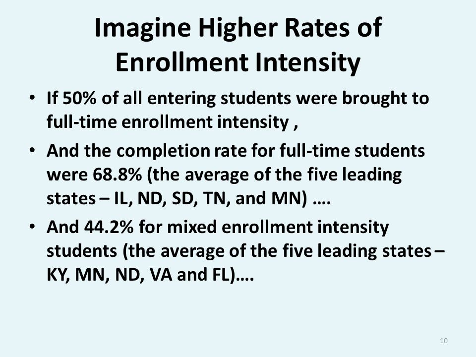Imagine Higher Rates of Enrollment Intensity If 50% of all entering students were brought to full-time enrollment intensity, And the completion rate for full-time students were 68.8% (the average of the five leading states – IL, ND, SD, TN, and MN) ….