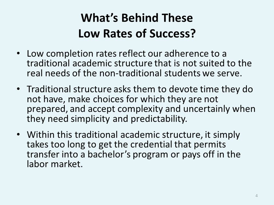 Whats Behind These Low Rates of Success.