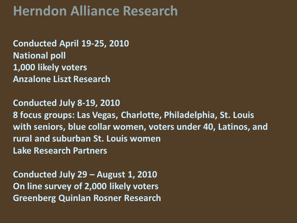 Herndon Alliance Research Conducted April 19-25, 2010 National poll 1,000 likely voters Anzalone Liszt Research Conducted July 8-19, 2010 8 focus groups: Las Vegas, Charlotte, Philadelphia, St.