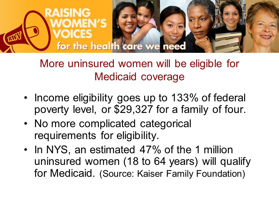 More uninsured women will be eligible for Medicaid coverage Income eligibility goes up to 133% of federal poverty level, or $29,327 for a family of fo