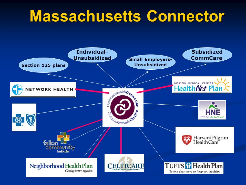 Section 125 plans Small Employers- Unsubsidized Subsidized CommCare Individual- Unsubsidized Massachusetts Connector
