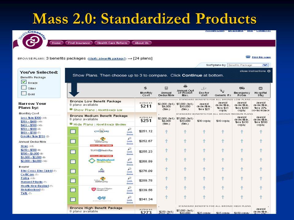 23 Mass 2.0: Standardized Products