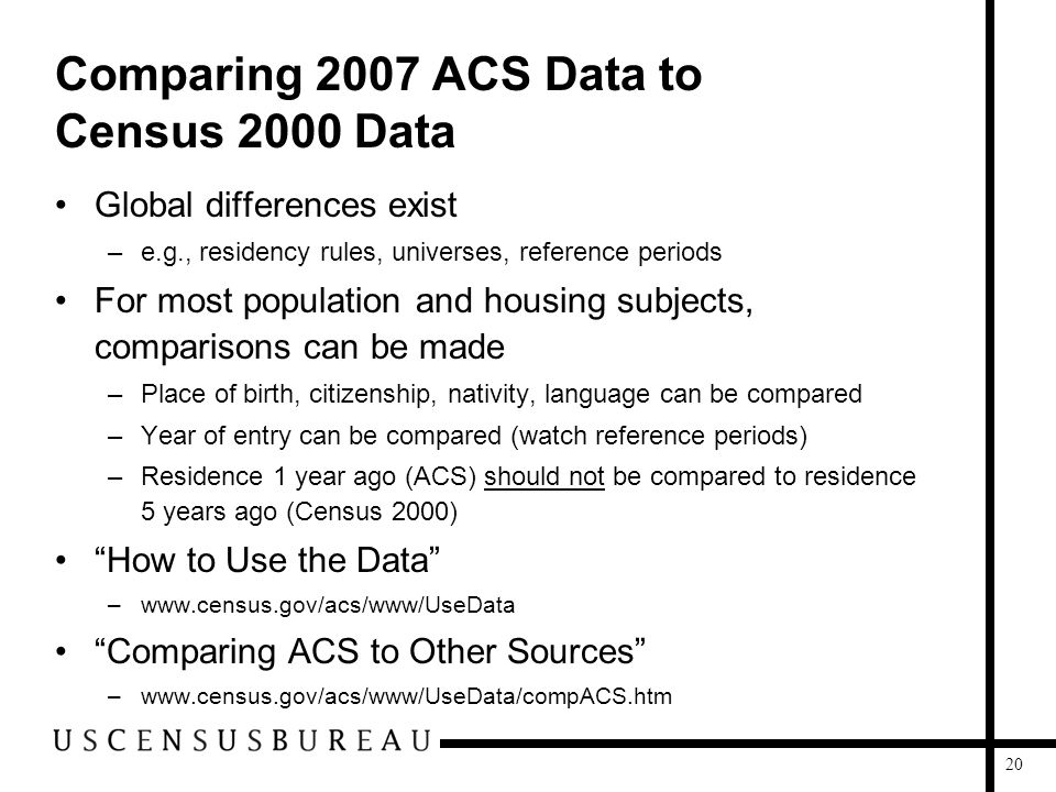 20 Comparing 2007 ACS Data to Census 2000 Data Global differences exist –e.g., residency rules, universes, reference periods For most population and h