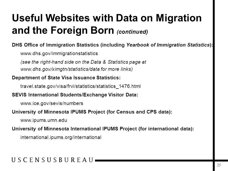 25 Useful Websites with Data on Migration and the Foreign Born (continued) DHS Office of Immigration Statistics (including Yearbook of Immigration Sta