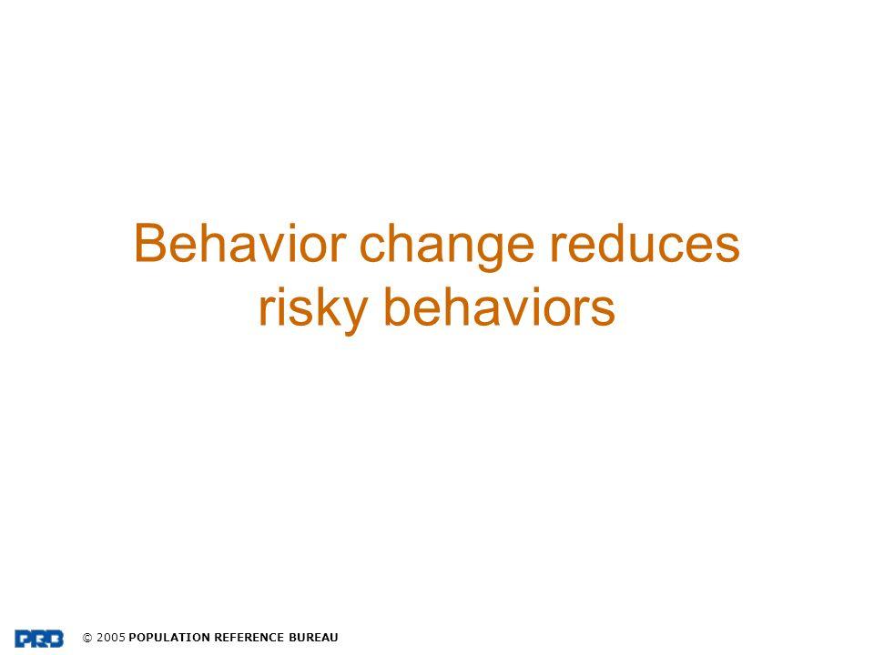 © 2005 POPULATION REFERENCE BUREAU Behavior change reduces risky behaviors