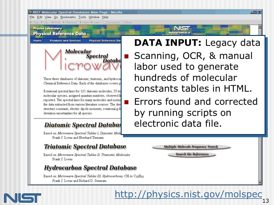 13 http://physics.nist.gov/molspec DATA INPUT: Legacy data Scanning, OCR, & manual labor used to generate hundreds of molecular constants tables in HTML.