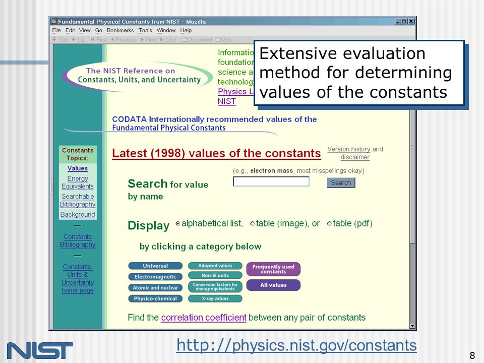 8 http:// physics.nist.gov/constants Extensive evaluation method for determining values of the constants