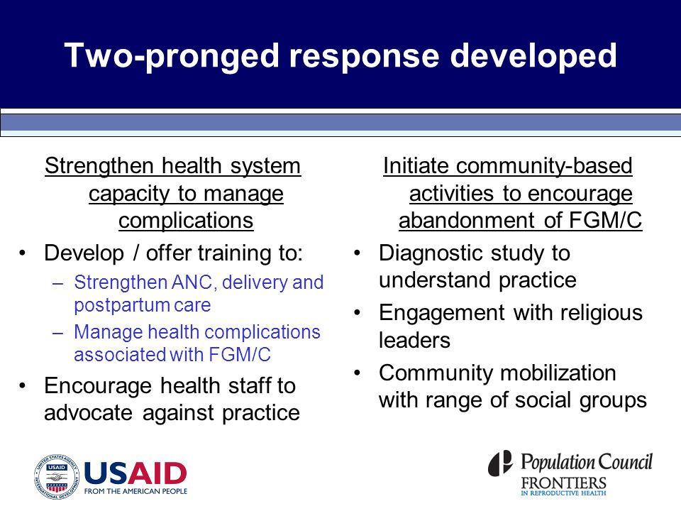 Two-pronged response developed Strengthen health system capacity to manage complications Develop / offer training to: –Strengthen ANC, delivery and postpartum care –Manage health complications associated with FGM/C Encourage health staff to advocate against practice Initiate community-based activities to encourage abandonment of FGM/C Diagnostic study to understand practice Engagement with religious leaders Community mobilization with range of social groups