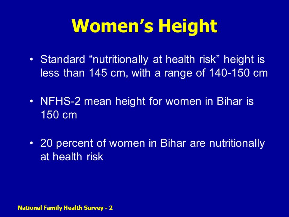 National Family Health Survey - 2 Womens Height Standard nutritionally at health risk height is less than 145 cm, with a range of 140-150 cm NFHS-2 mean height for women in Bihar is 150 cm 20 percent of women in Bihar are nutritionally at health risk