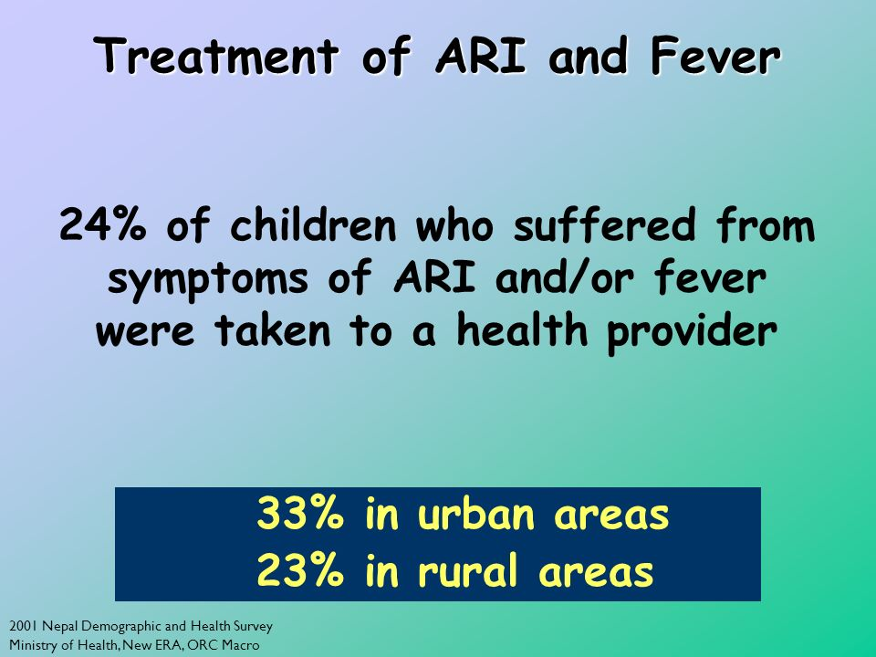 2001 Nepal Demographic and Health Survey Ministry of Health, New ERA, ORC Macro Treatment of ARI and Fever 24% of children who suffered from symptoms of ARI and/or fever were taken to a health provider 33% in urban areas 23% in rural areas