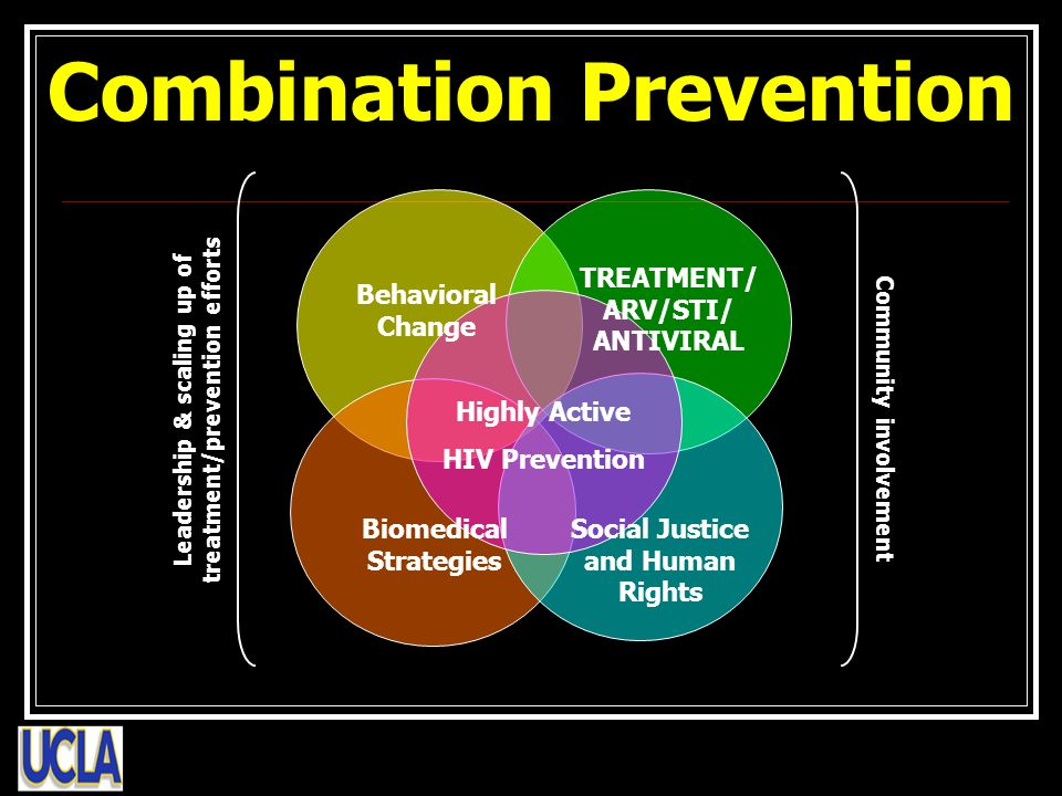 Combination Prevention Behavioral Change TREATMENT/ ARV/STI/ ANTIVIRAL Biomedical Strategies Social Justice and Human Rights Highly Active HIV Prevent