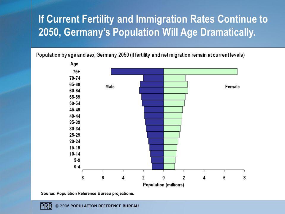 © 2006 POPULATION REFERENCE BUREAU Source: Population Reference Bureau projections. Population by age and sex, Germany, 2050 (if fertility and net mig