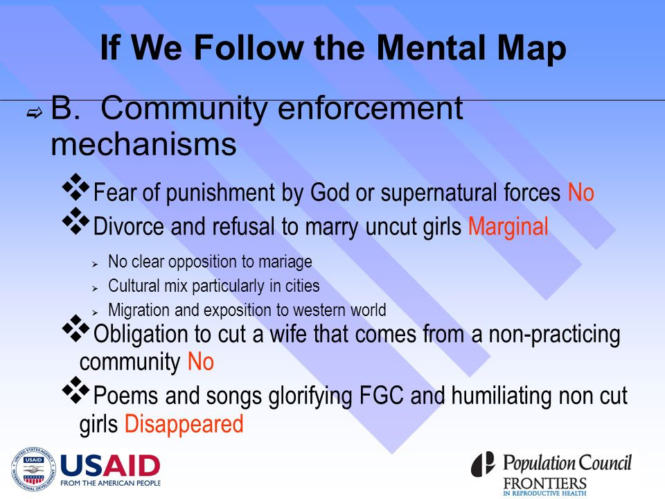 B. Community enforcement mechanisms Fear of punishment by God or supernatural forces No Divorce and refusal to marry uncut girls Marginal No clear opp