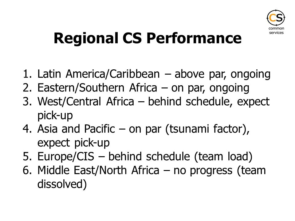 Regional CS Performance 1.Latin America/Caribbean – above par, ongoing 2.Eastern/Southern Africa – on par, ongoing 3.West/Central Africa – behind schedule, expect pick-up 4.Asia and Pacific – on par (tsunami factor), expect pick-up 5.Europe/CIS – behind schedule (team load) 6.Middle East/North Africa – no progress (team dissolved)