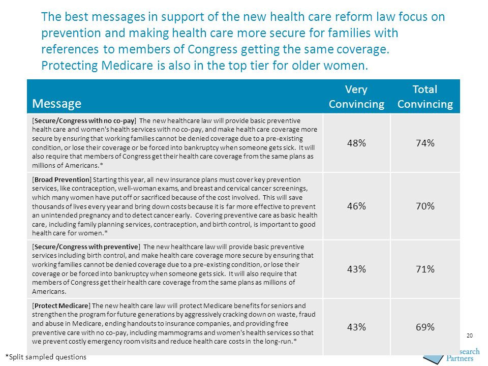 20 The best messages in support of the new health care reform law focus on prevention and making health care more secure for families with references to members of Congress getting the same coverage.