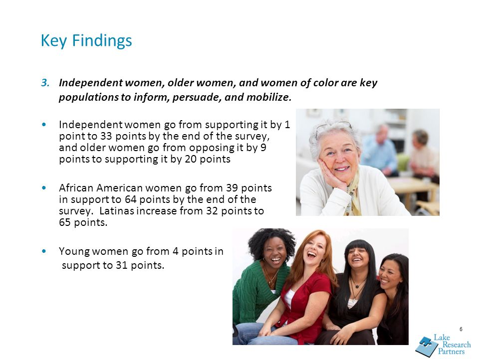 6 Key Findings 3.Independent women, older women, and women of color are key populations to inform, persuade, and mobilize.