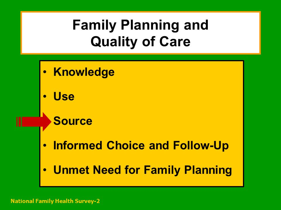 National Family Health Survey-2 Family Planning and Quality of Care Knowledge Use Source Informed Choice and Follow-Up Unmet Need for Family Planning