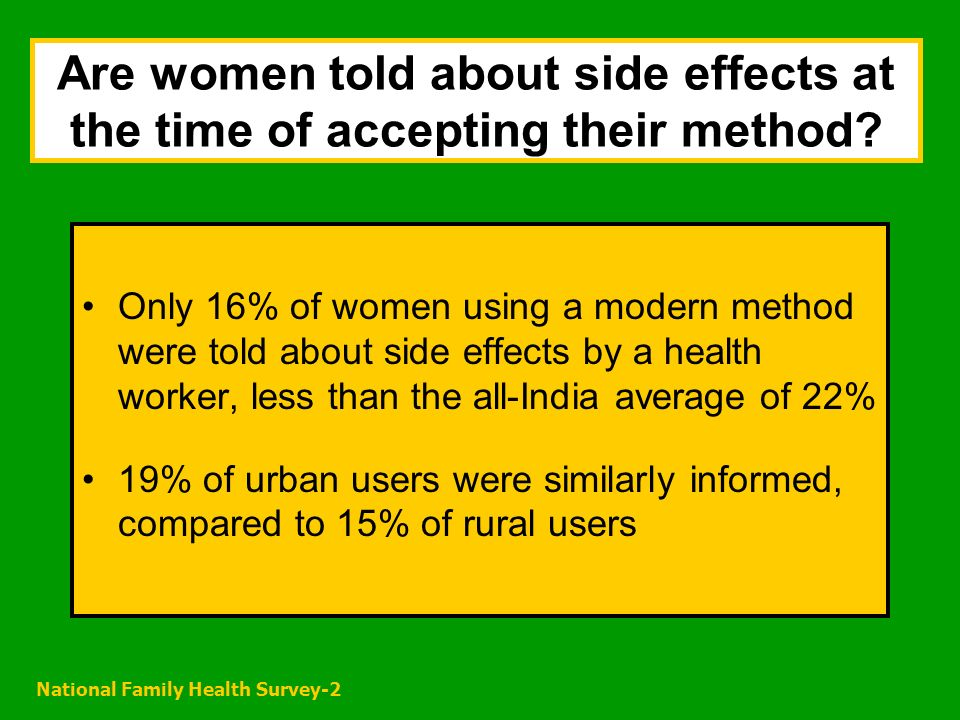 National Family Health Survey-2 Are women told about side effects at the time of accepting their method? Only 16% of women using a modern method were