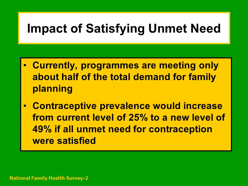 National Family Health Survey-2 Impact of Satisfying Unmet Need Currently, programmes are meeting only about half of the total demand for family plann