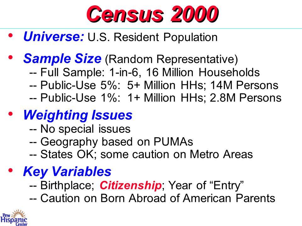 Census 2000 Universe: U.S.
