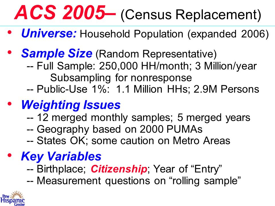 ACS 2000–2004 Universe: Household Population Sample Size (Not Truly Random) -- Full Sample: 700,000 HH/year (nominal) Subsampling for nonsreponse ~500K HHs -- Public-Use: ~500K HHs (01-04); 130K (00) Weighting Issues -- 12 merged monthly samples -- Geography only for States -- Representativeness at issue Key Variables -- Birthplace; Citizenship; Year of Entry -- Use caution for trends & comparisons (esp.