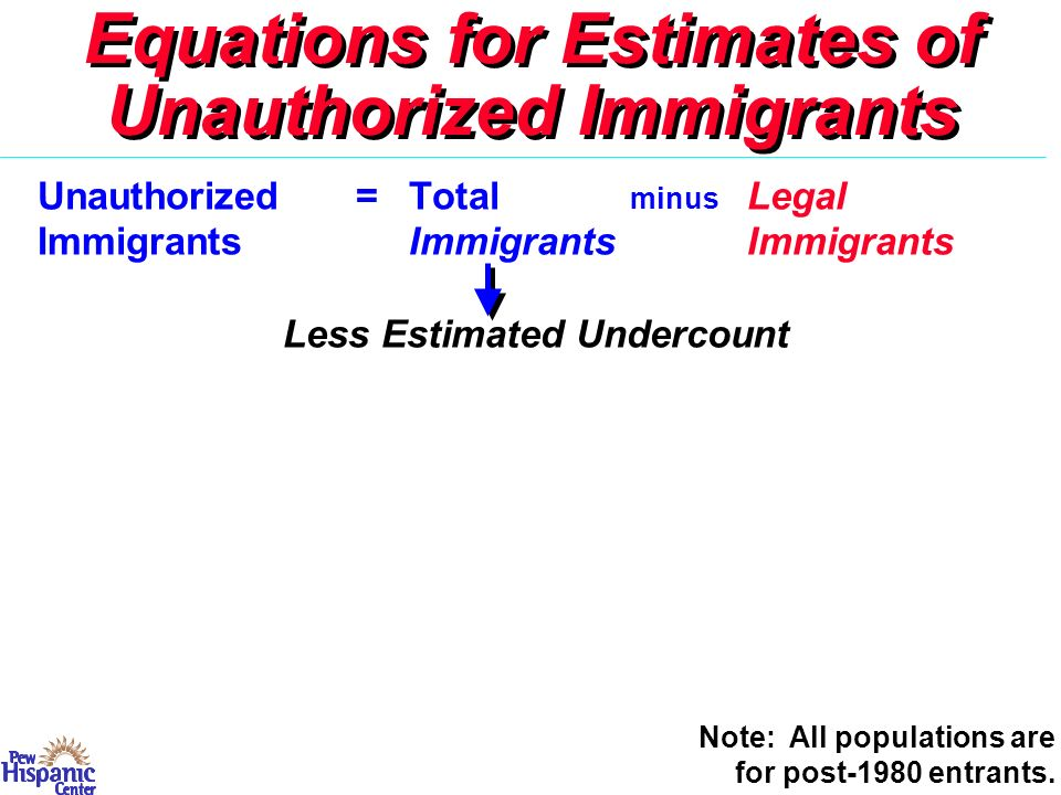 Equations for Estimates of Unauthorized Immigrants Unauthorized=Total minus Legal ImmigrantsImmigrantsImmigrants Less Estimated Undercount Unauthorized=Counted minus Counted Legal CountedImmigrantsImmigrants Note: All populations are for post-1980 entrants.