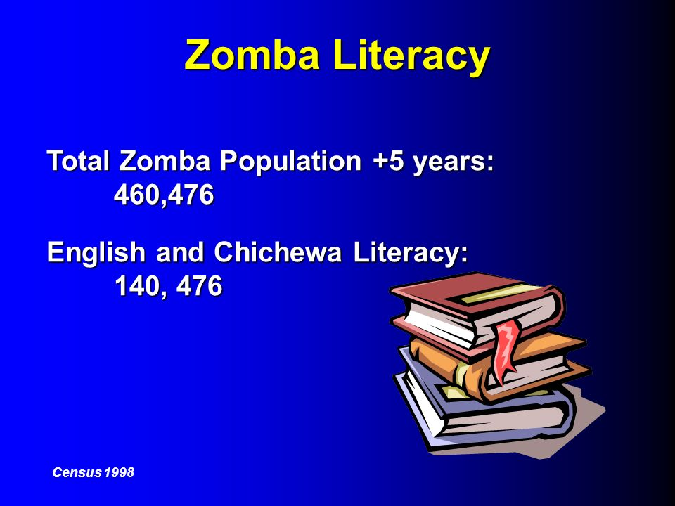 Zomba Literacy Total Zomba Population +5 years: 460,476 English and Chichewa Literacy: 140, 476 Census 1998