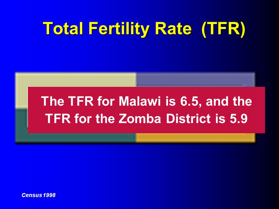Total Fertility Rate (TFR) The TFR for Malawi is 6.5, and the TFR for the Zomba District is 5.9 Census 1998