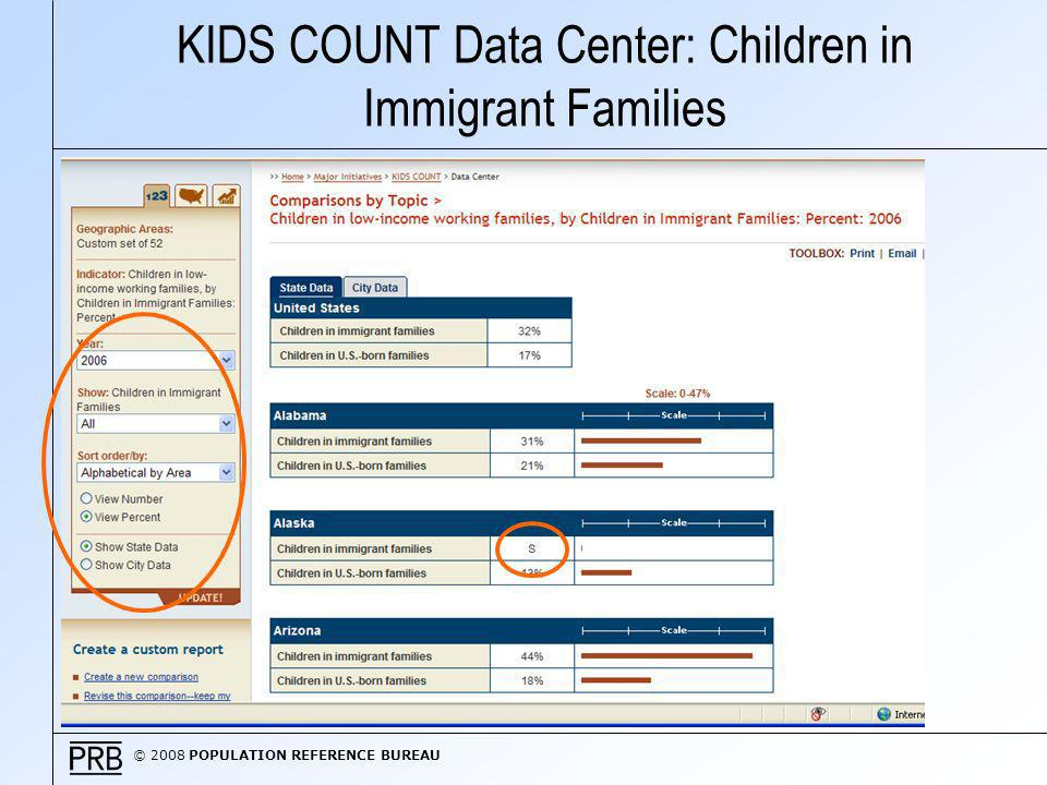 © 2008 POPULATION REFERENCE BUREAU KIDS COUNT Data Center: Children in Immigrant Families