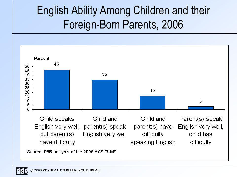 © 2008 POPULATION REFERENCE BUREAU English Ability Among Children and their Foreign-Born Parents, 2006