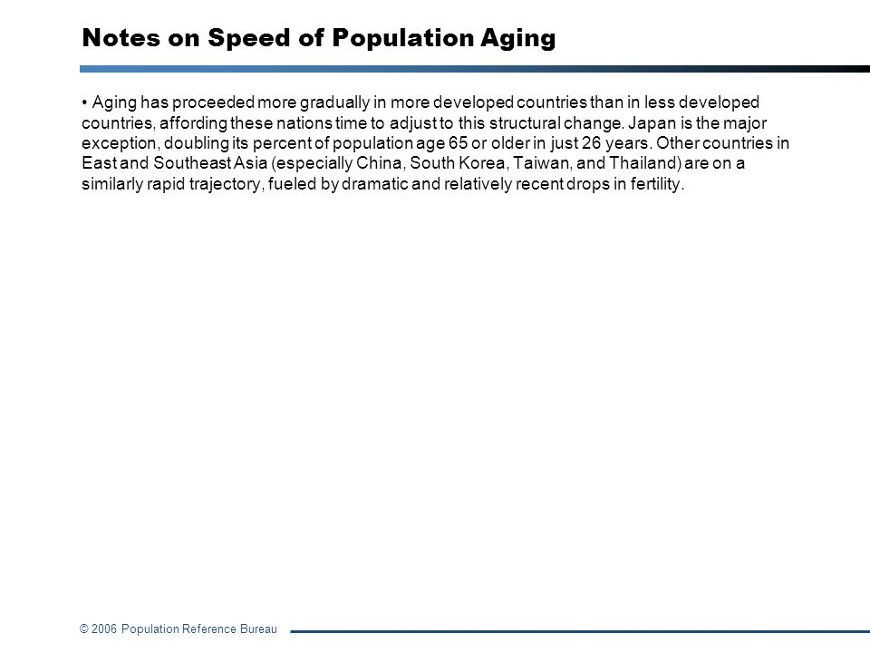 © 2006 Population Reference Bureau Percent of Elderly (65+) in Chinas Population, 1950-2050 Aging in China Source: World Population Prospects: The 2004 Revision (2005).