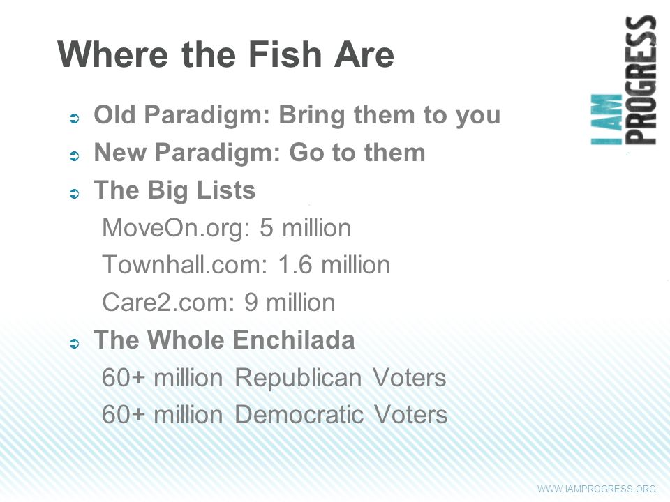 WWW.IAMPROGRESS.ORG Where the Fish Are Old Paradigm: Bring them to you New Paradigm: Go to them The Big Lists MoveOn.org: 5 million Townhall.com: 1.6