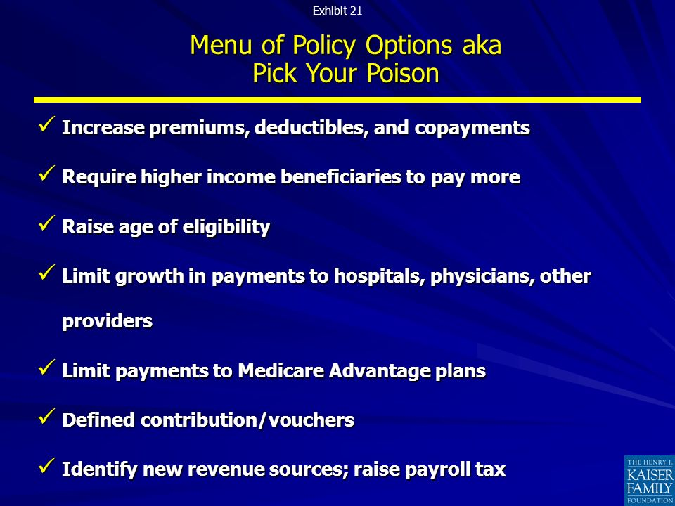 Menu of Policy Options aka Pick Your Poison Increase premiums, deductibles, and copayments Increase premiums, deductibles, and copayments Require higher income beneficiaries to pay more Require higher income beneficiaries to pay more Raise age of eligibility Raise age of eligibility Limit growth in payments to hospitals, physicians, other providers Limit growth in payments to hospitals, physicians, other providers Limit payments to Medicare Advantage plans Limit payments to Medicare Advantage plans Defined contribution/vouchers Defined contribution/vouchers Identify new revenue sources; raise payroll tax Identify new revenue sources; raise payroll tax Exhibit 21