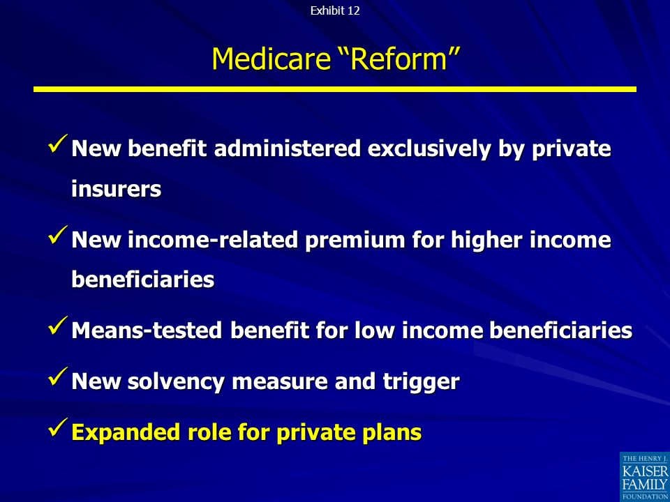 Medicare Reform Exhibit 12 New benefit administered exclusively by private insurers New benefit administered exclusively by private insurers New income-related premium for higher income beneficiaries New income-related premium for higher income beneficiaries Means-tested benefit for low income beneficiaries Means-tested benefit for low income beneficiaries New solvency measure and trigger New solvency measure and trigger Expanded role for private plans Expanded role for private plans