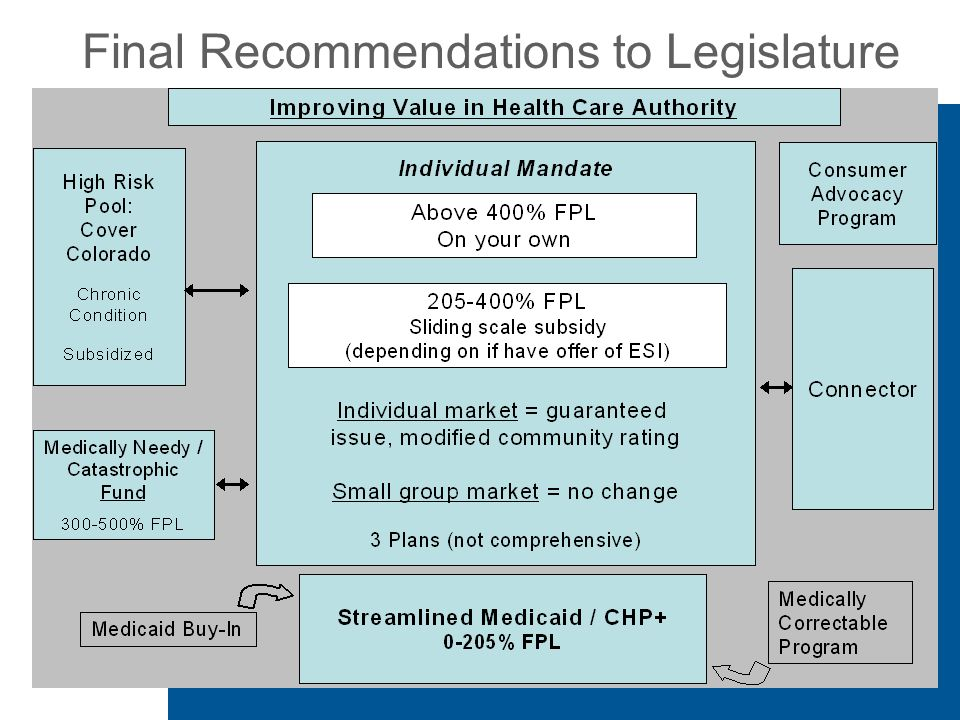 Final Recommendations to Legislature