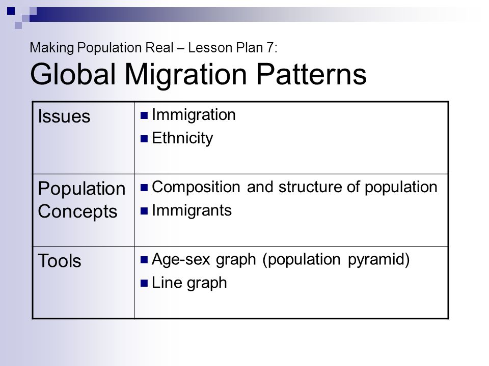 Making Population Real – Lesson Plan 7: Global Migration Patterns Issues Immigration Ethnicity Population Concepts Composition and structure of popula