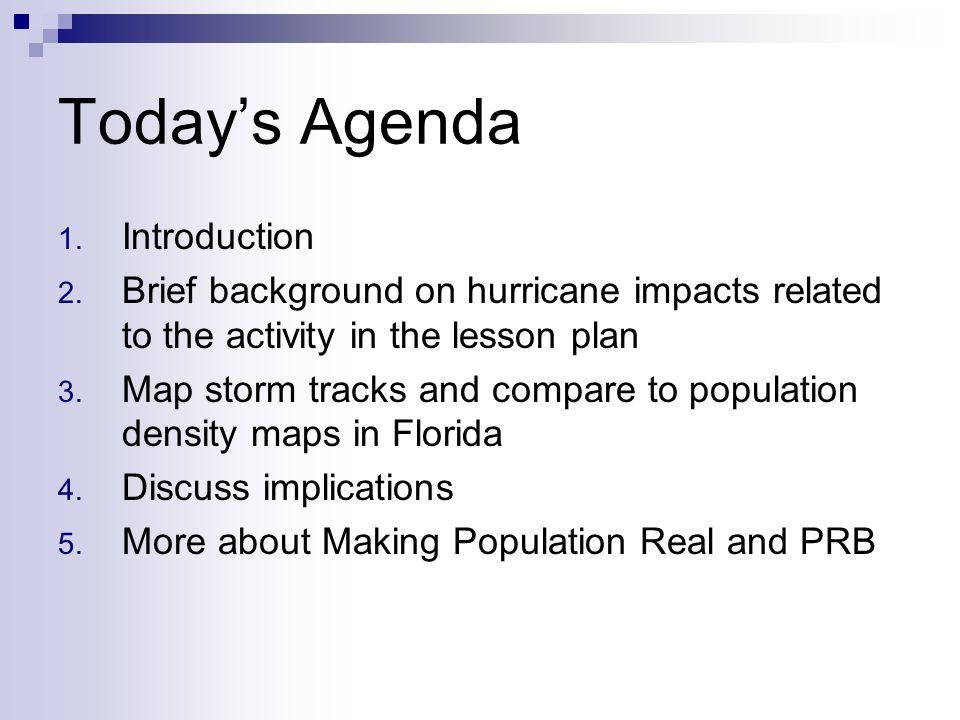 Todays Agenda 1. Introduction 2.