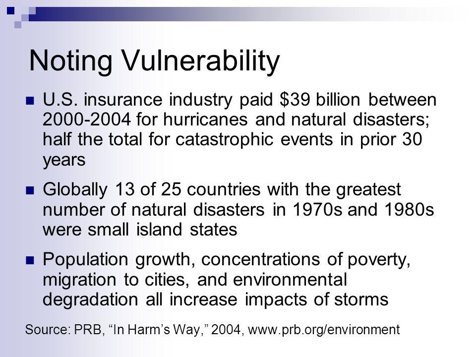 Noting Vulnerability U.S.