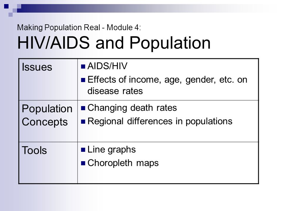 Making Population Real - Module 4: HIV/AIDS and Population Issues AIDS/HIV Effects of income, age, gender, etc.